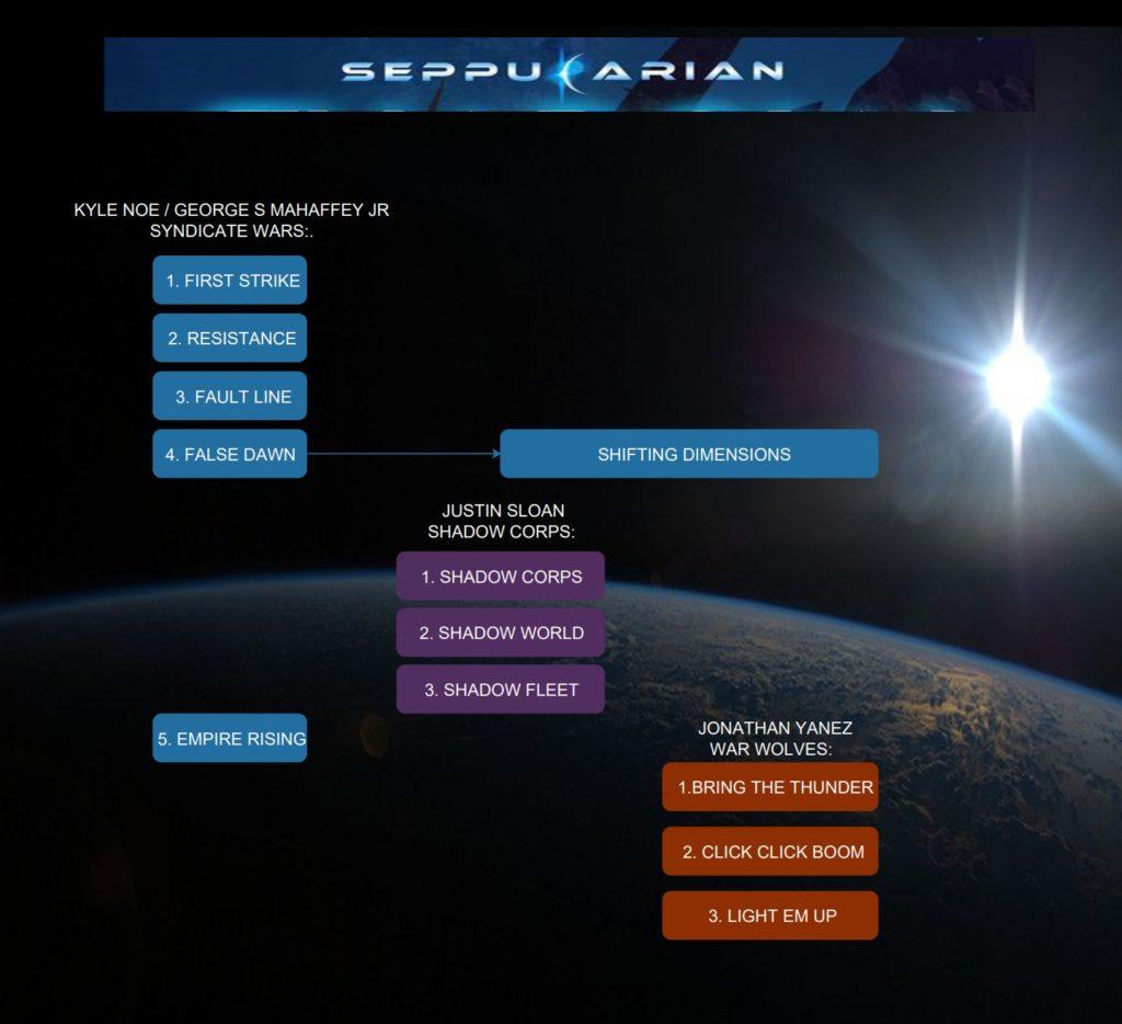 Seppukarian Universe Map