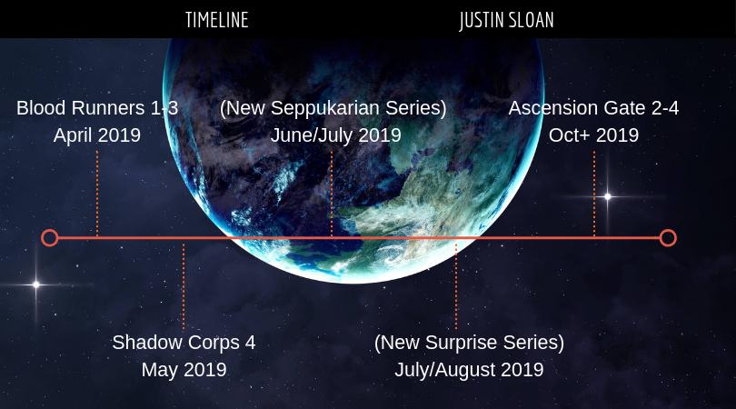 Sloan New Release
